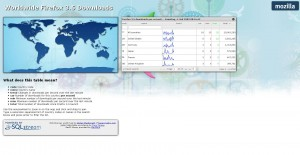 Worldwide_Real-Time_Firefox_Downloads_downloadstats_mozilla_com